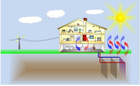 阿里斯顿:天然气增长将成燃气壁挂炉行业催化剂