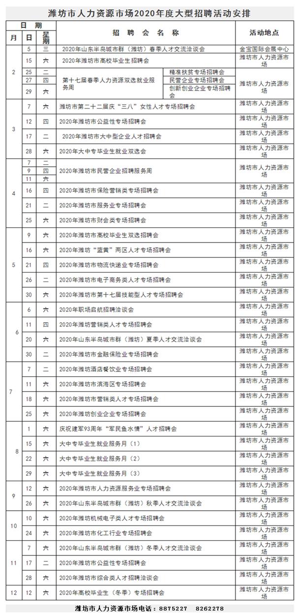 潍坊市2020年度大型招聘活动安排出炉 共40场