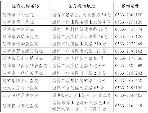 淄博市卫生健康委员会致武汉(湖北)来淄朋友、返淄亲人们的一封信