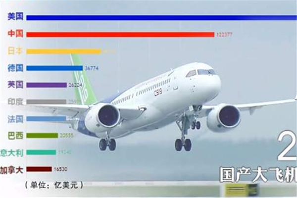 震撼150秒!40年,中国人就是这样干出来的!