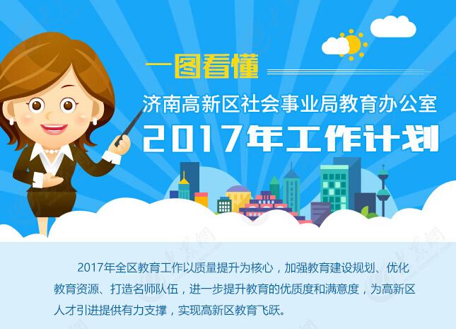一图看懂2017年济南高新区教育工作计划