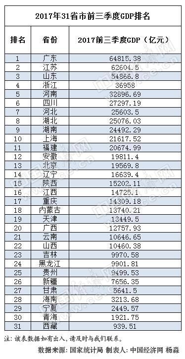 GDP日语_日本媒体 中国崩溃论 正走向崩溃