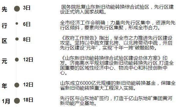 首家总部入驻济南先行区企业签约2.jpg