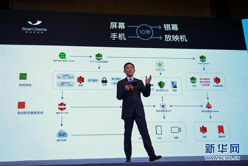 「移動映画館」について説明する高群耀CEO(5月9日、撮影・毛思倩)。<br/>  「人民網日本語版」2018年5月10日