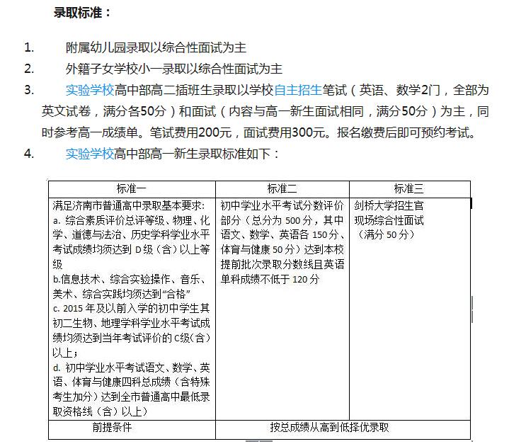 济南首所国际化初中要求招生计划面试公布全踏浪舞蹈视频学校图片
