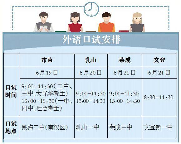 http://www.06456.cn/shandongwenhua/27181.html