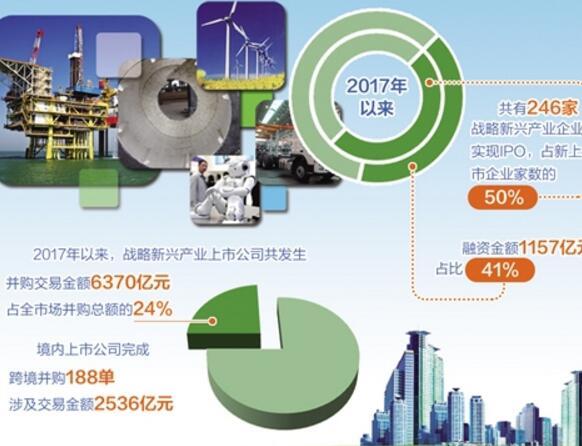 中国股市将持续向好发展 CDR上市冲击有限