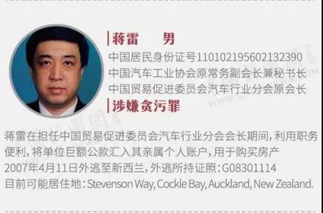 资料来源:中央纪委国家监委网站 中国新闻网制图