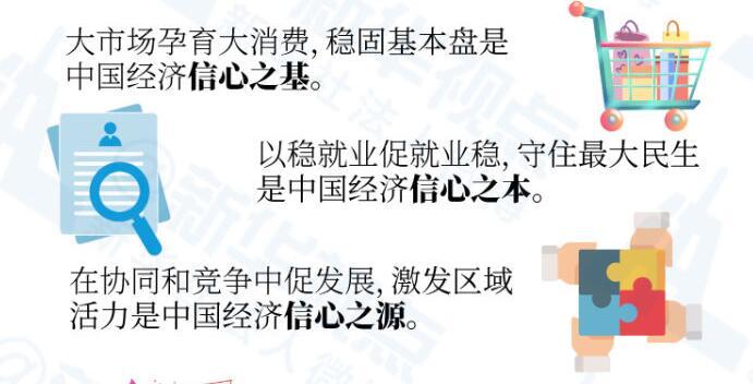 一图带你看懂,中国经济的信心、活力和底气!