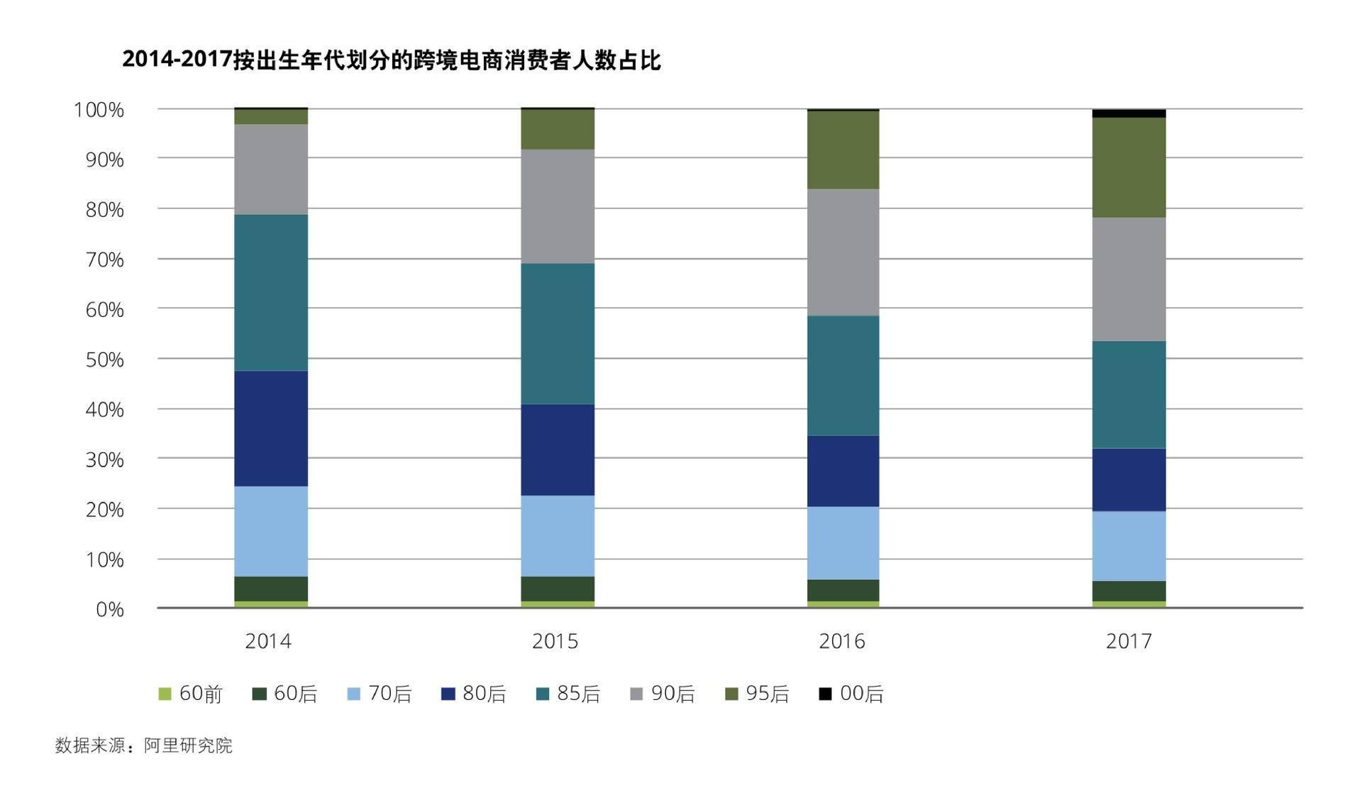进博会与花钱之道②:中国进口市场的潜力有多大,看这个群体的消费习惯就知道