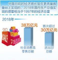 中国经济韧性强动力足潜力大