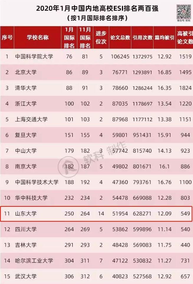 http://www.jinanjianbanzhewan.com/dushujiaoyu/34694.html