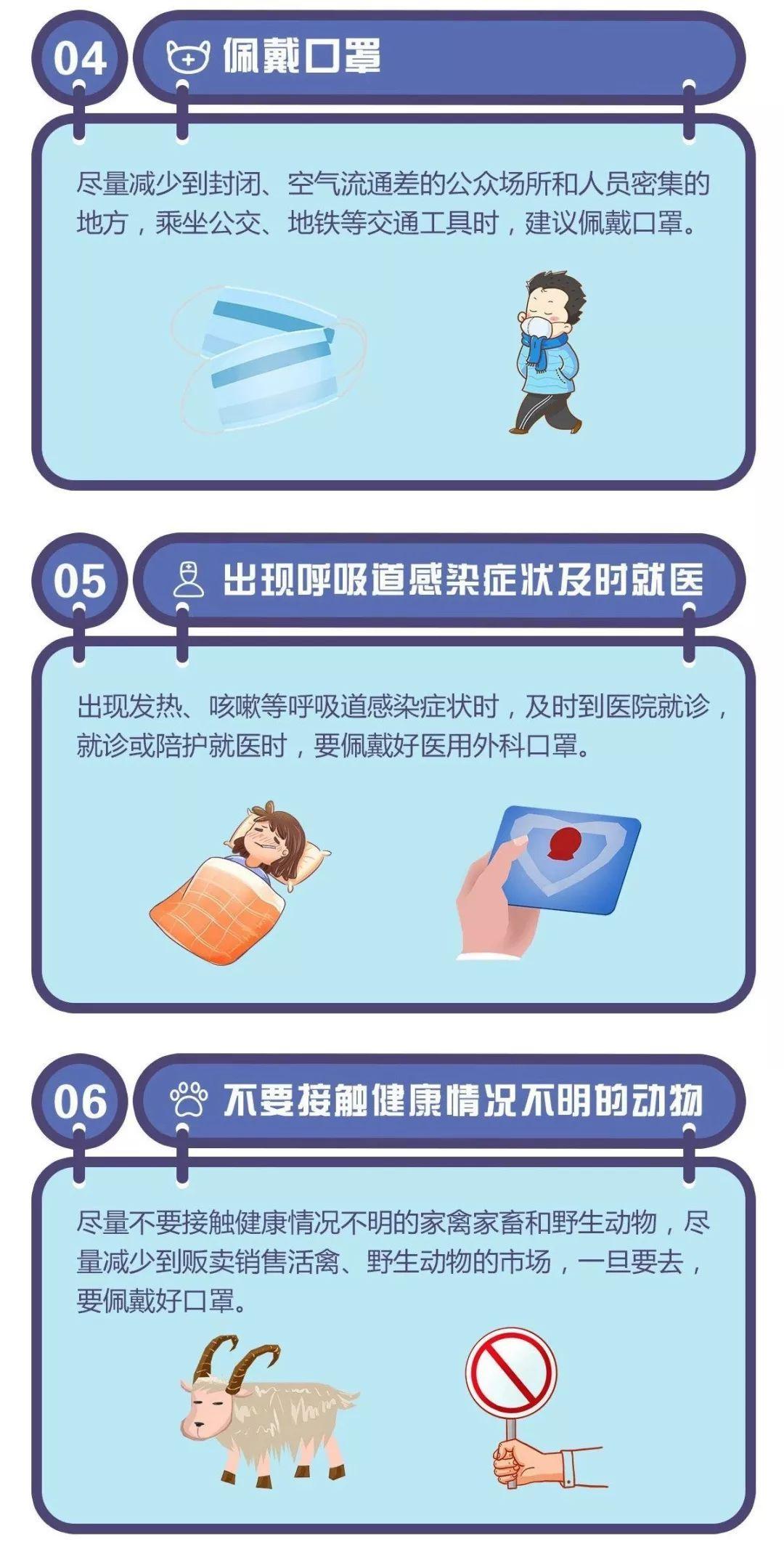 应急科普丨预防冠状病毒需要做到这六条