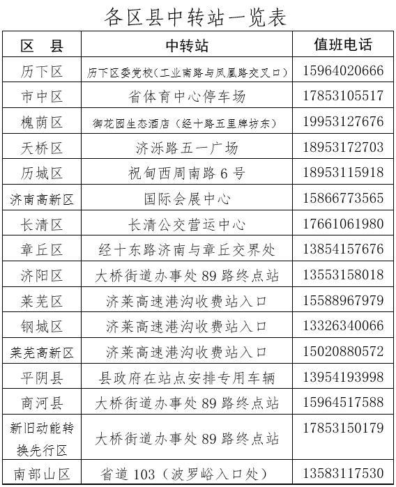济南市关于对到济旅客实行统一接站服务的通告