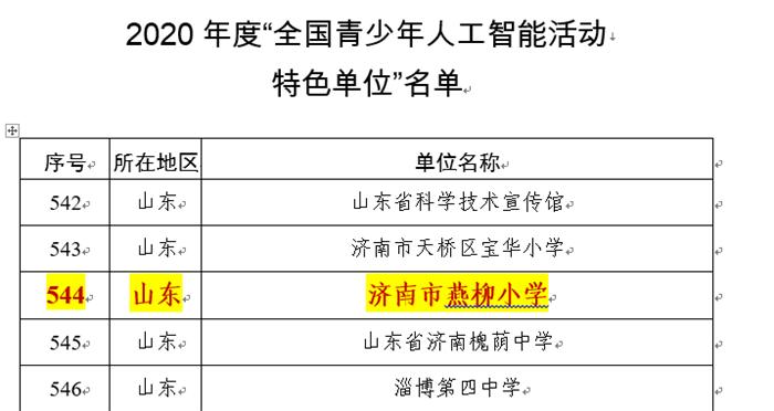 济南市燕柳小学再次上榜全国人工智能特色单位
