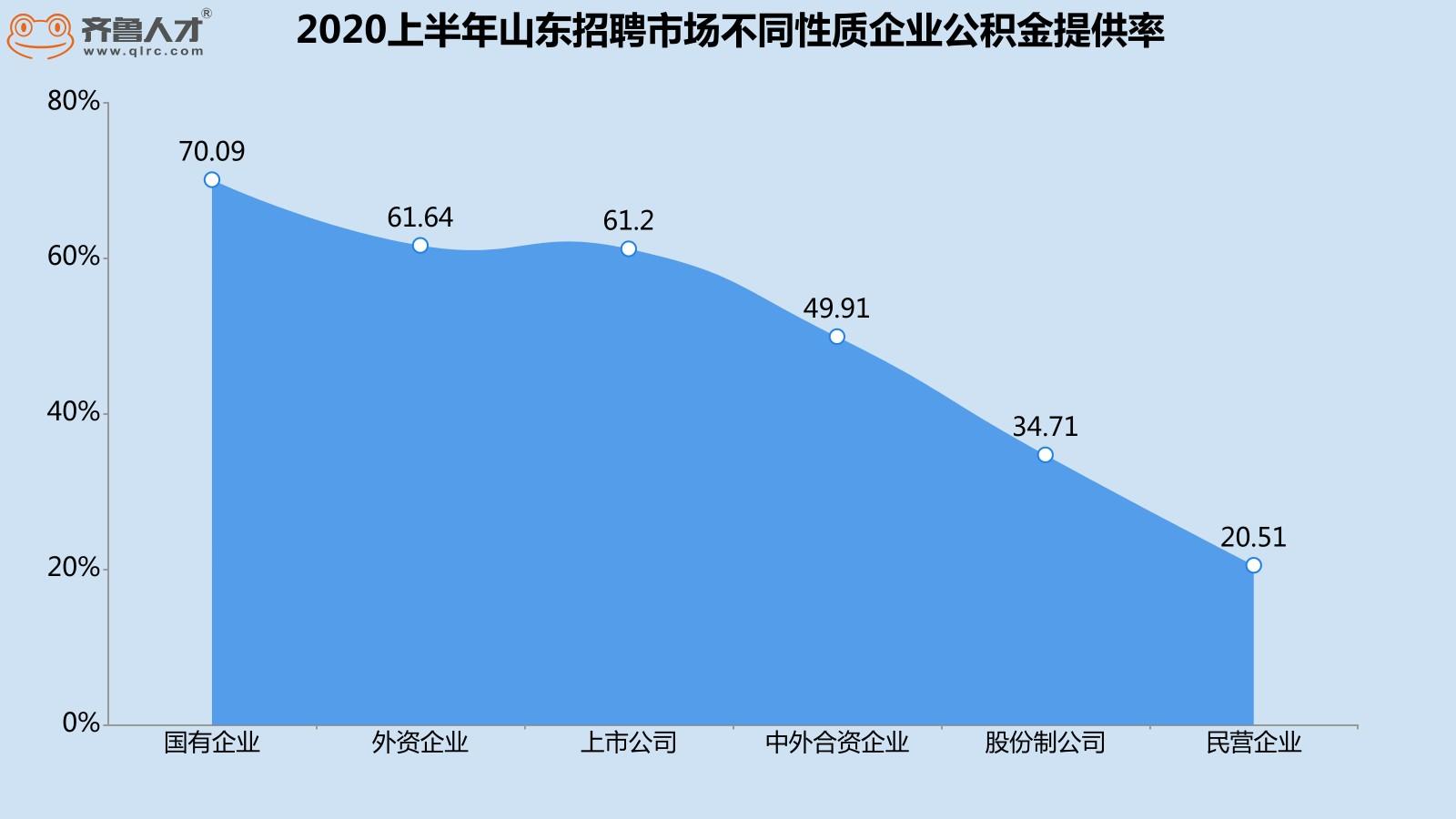 山东省2020年上半年g_山东省地图