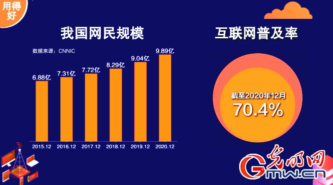 """【解读""""十四五""""】从""""4G并跑""""到""""5G引领""""——中国通信发展正当时"""