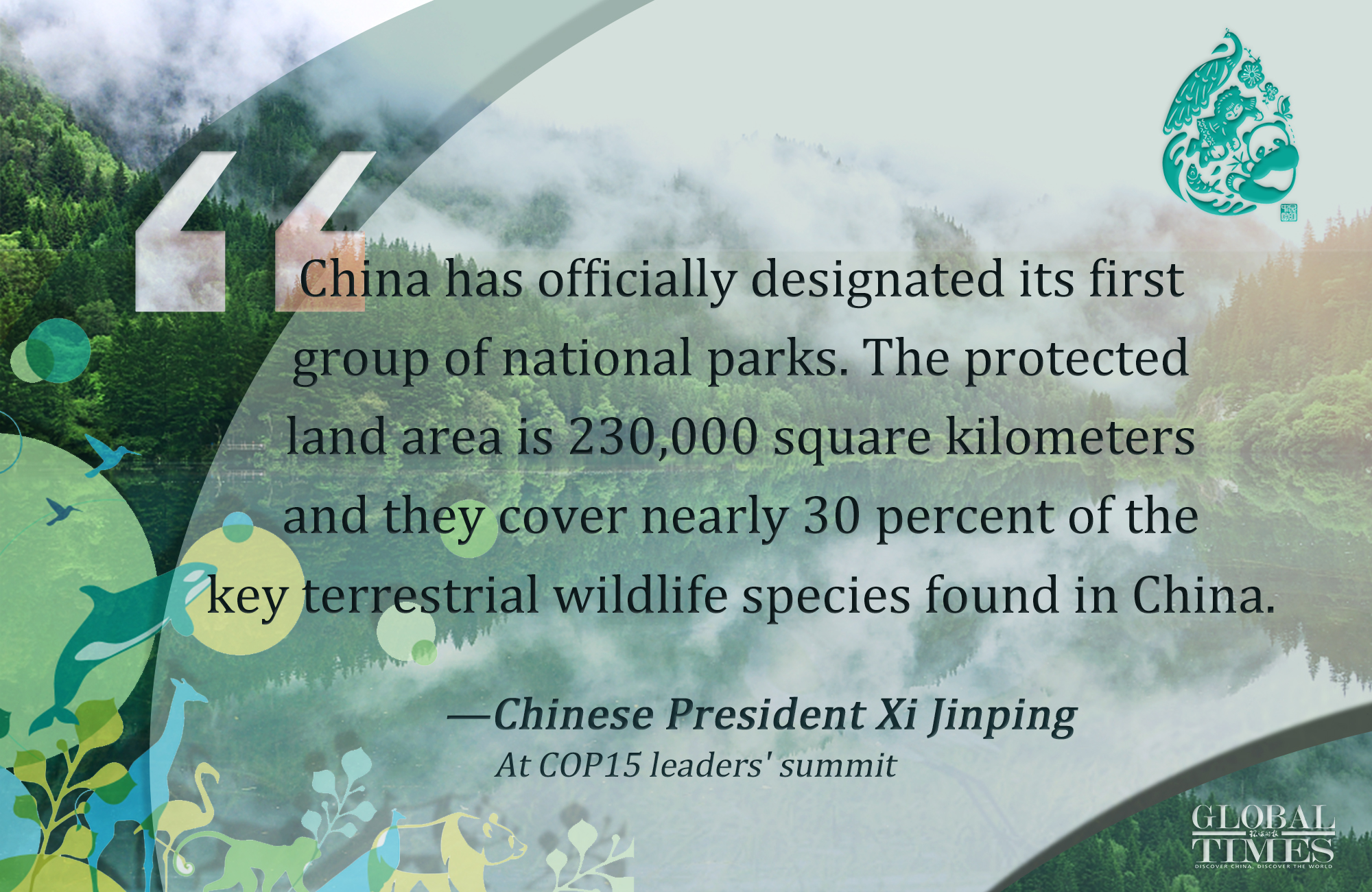 Highlights of Xi' speech at COP15 leaders'' summit Graphic: Yu Tianjiao/GT